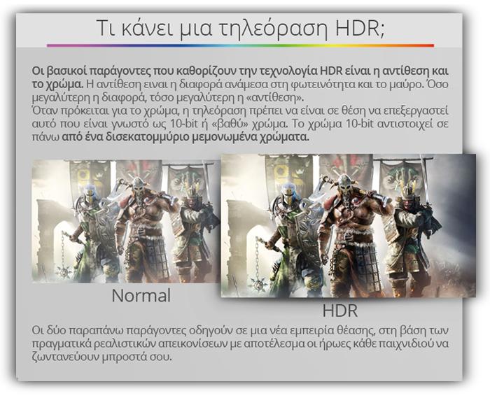 τι είναι το hdr-hdr vs normal-what-is hdr