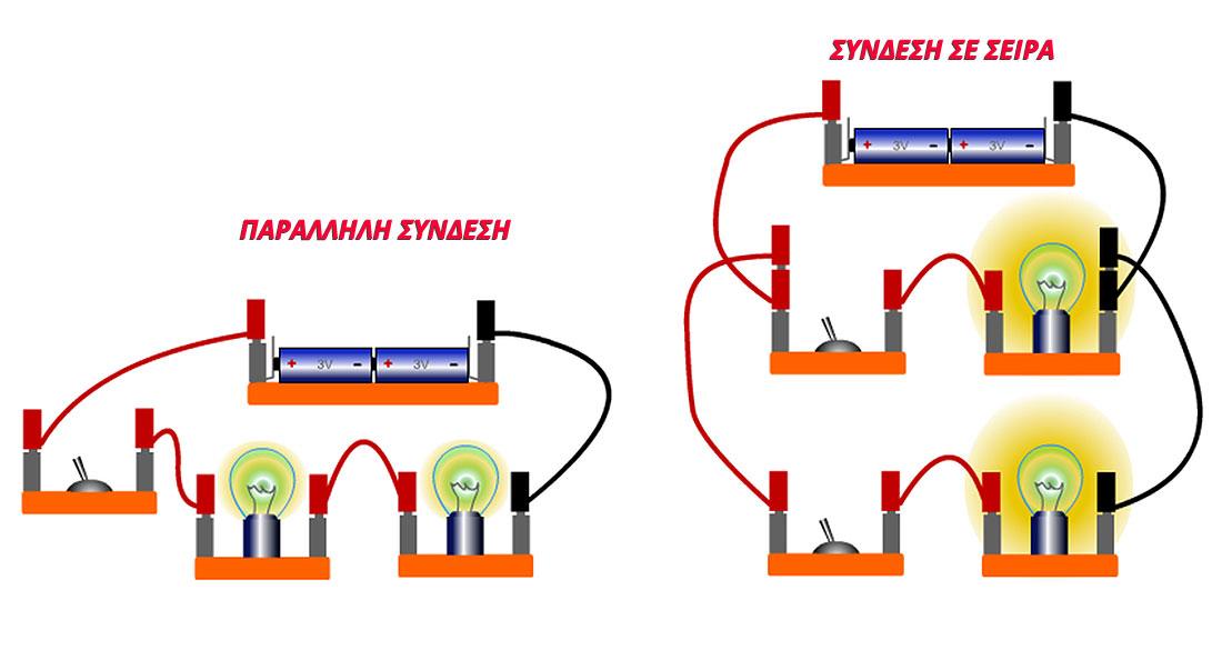 ηλεκτρικη-συσκευη---παραλληλη-συνδεση-και-συνδεση-σε-σειρα---ηλεκτρικο-ρευμα---συσκευη