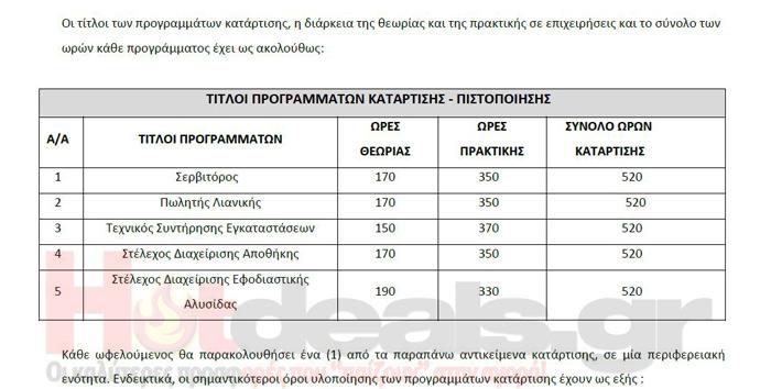 voucher-2019-eidikothtes-programmata-katartishs-servitoroi-texnikoi-polites-apothikarioi-hotdealsgr
