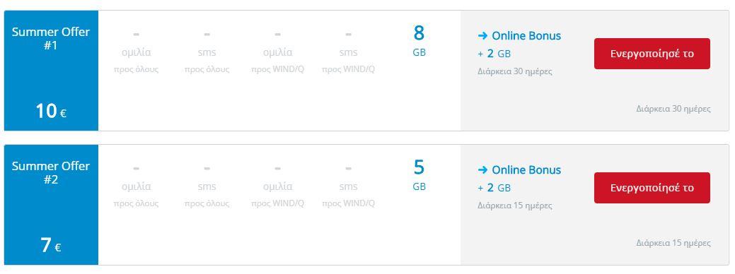 wind-f2g-paketa-data-prosfora-gigabyte-f2g-7gb-me-7-eyro-kai-10-giga-me-10-eyrw-
