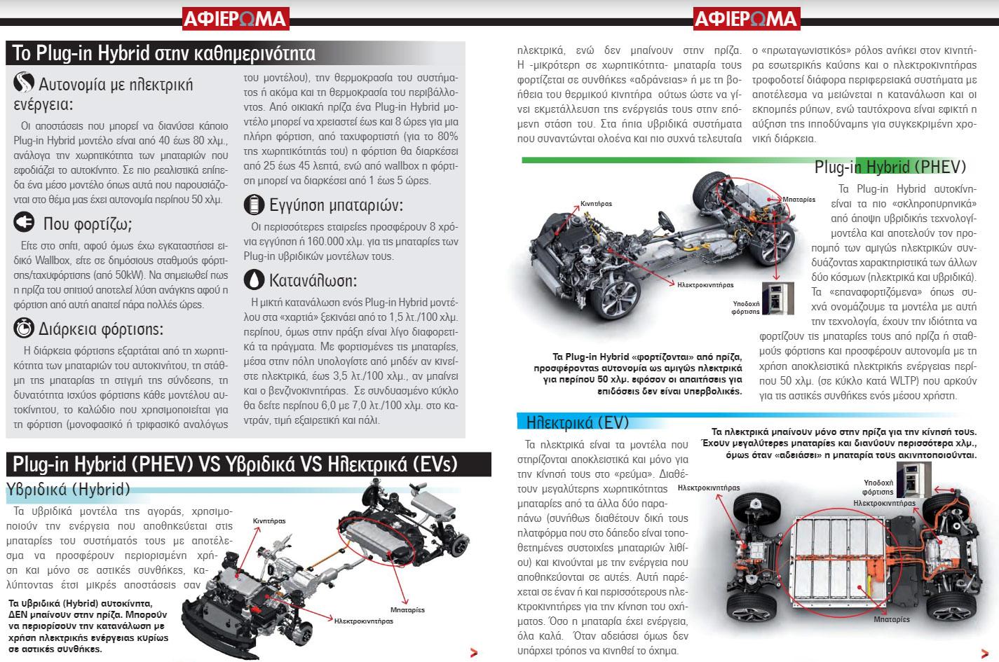aytokinhta-plug-in-hybrid-vs-ybridika-vs-hlektrika-autokinita-diafores-aytokinhton-