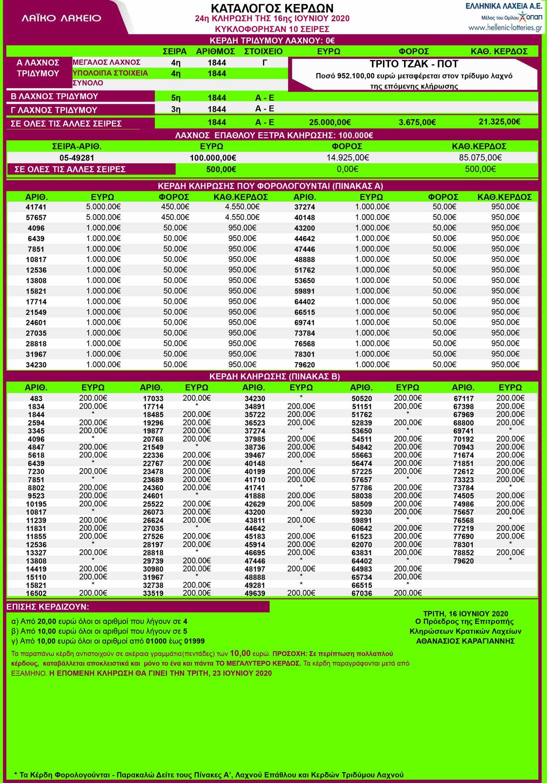 λαικο-16-6-20-λαικο-λαχειο-16-ιουνιου-2020-αποτελεσματα-κληρωσης
