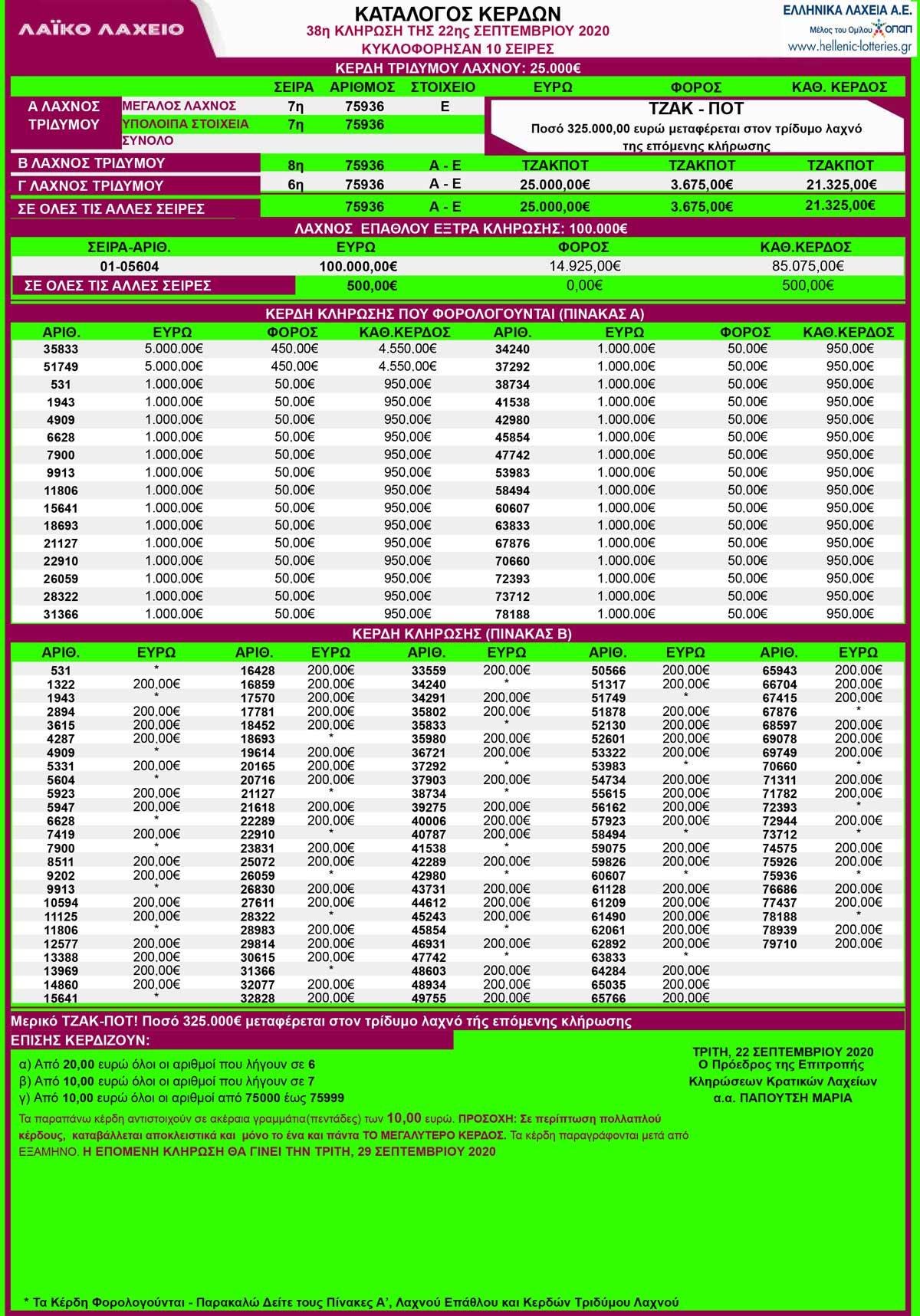laiko-laxeio-22-09-2020-λαικο-λαχειο-22-σεπτεμβριου-κληρωση